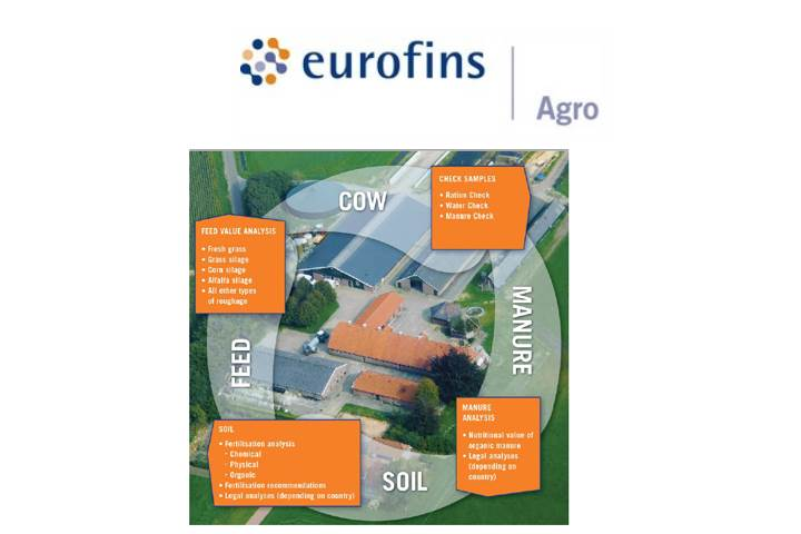 Learn more about Eurofins Agro UK